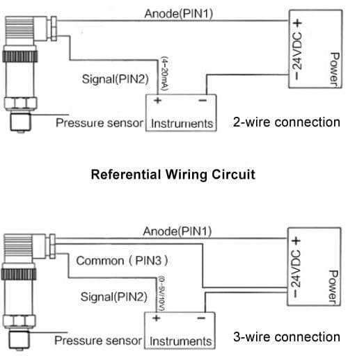 Diffused Silicon Pressure Transmitter Pressure Sensor - 3 wire pressure transducer wiring diagram